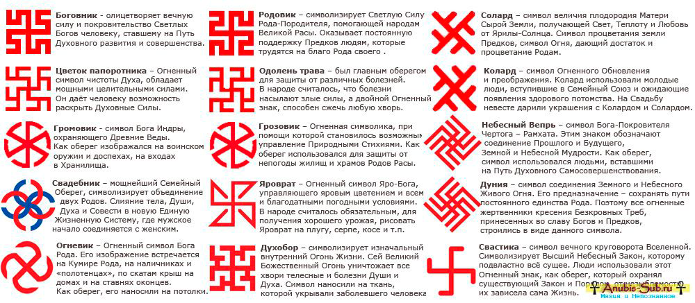 Символы оберегов своими руками
